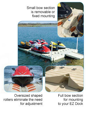 EZ Port Lifts – PWC, Sea-Doo Ports, Port 3 and the Max in